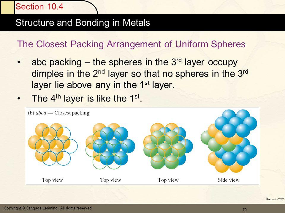 The Closest Packing Arrangement of Uniform Spheres