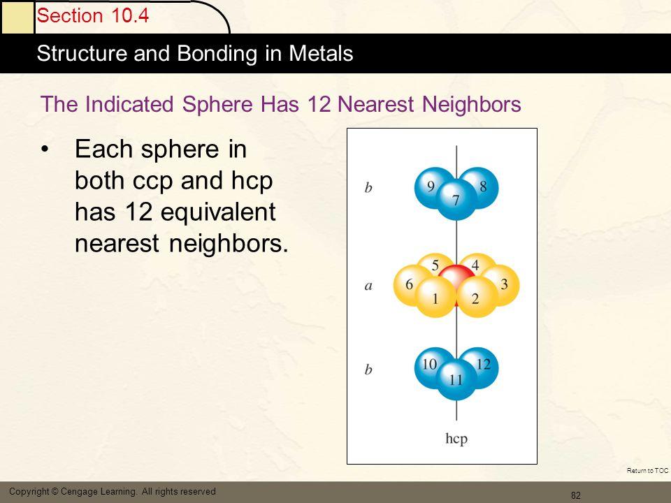 The Indicated Sphere Has 12 Nearest Neighbors