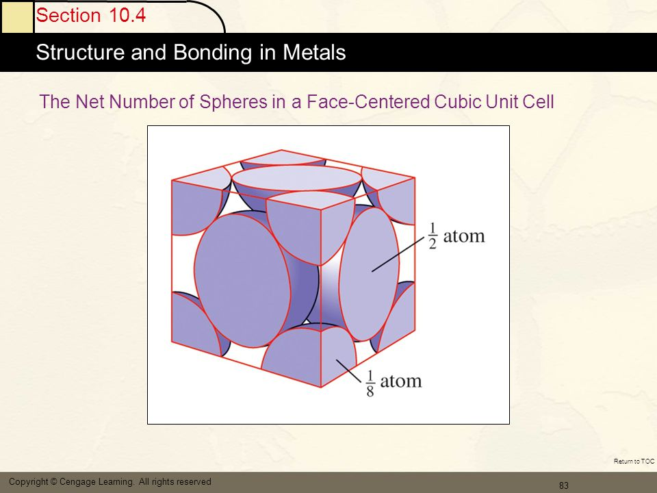 The Net Number of Spheres in a Face-Centered Cubic Unit Cell