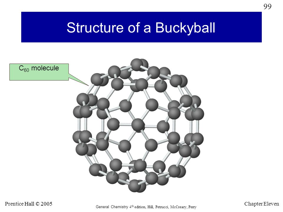 Structure of a Buckyball