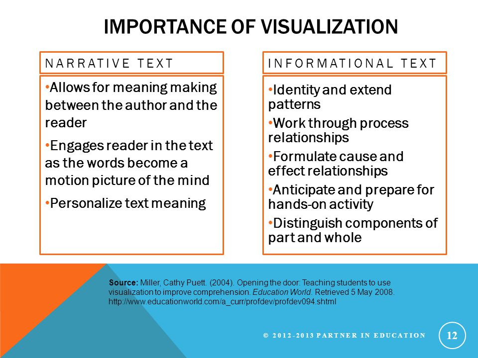 Importance of Visualization