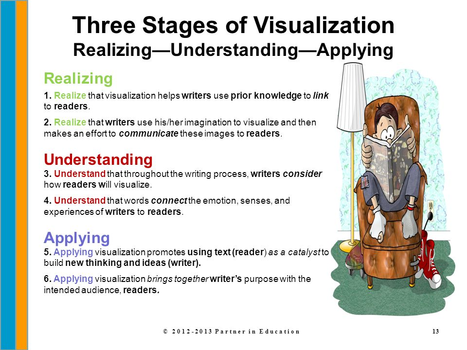 Three Stages of Visualization