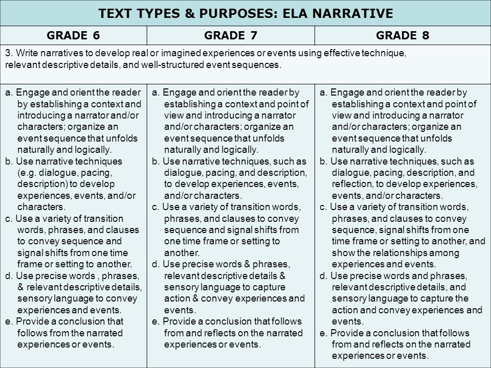Text Types & Purposes: ELA Narrative