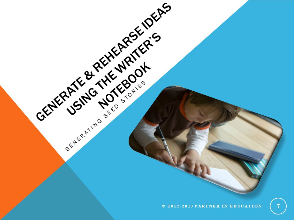 Generate & rehearse ideas Using the writer's notebook
