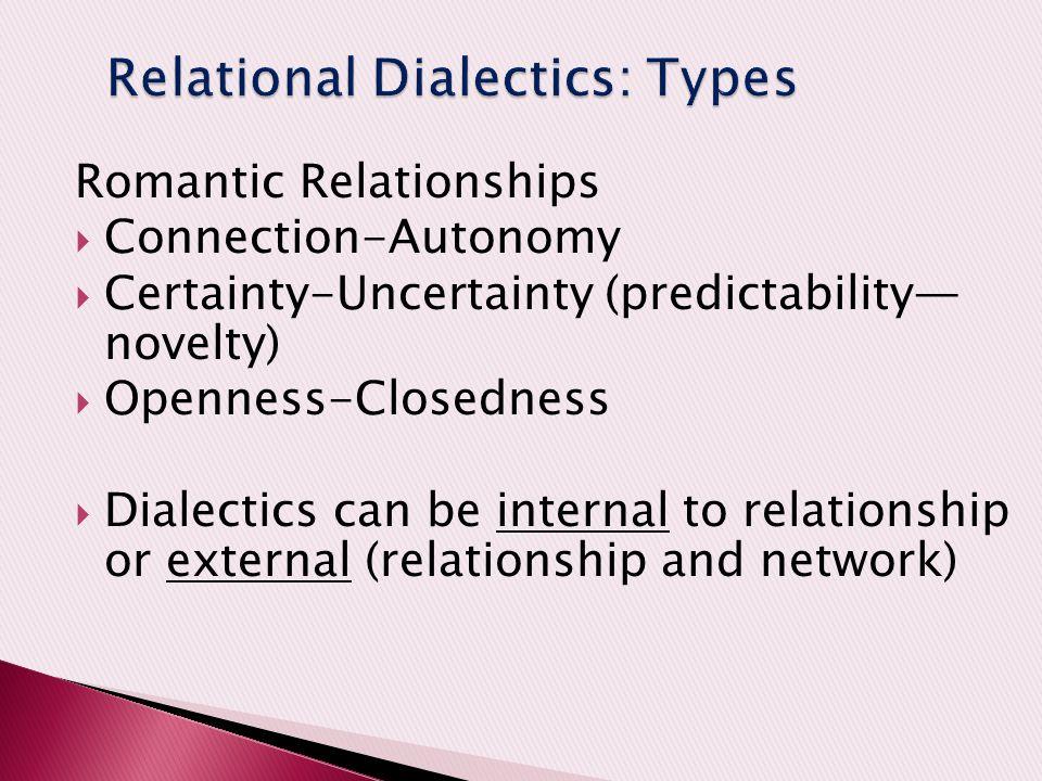 Relational Dialectics: Types