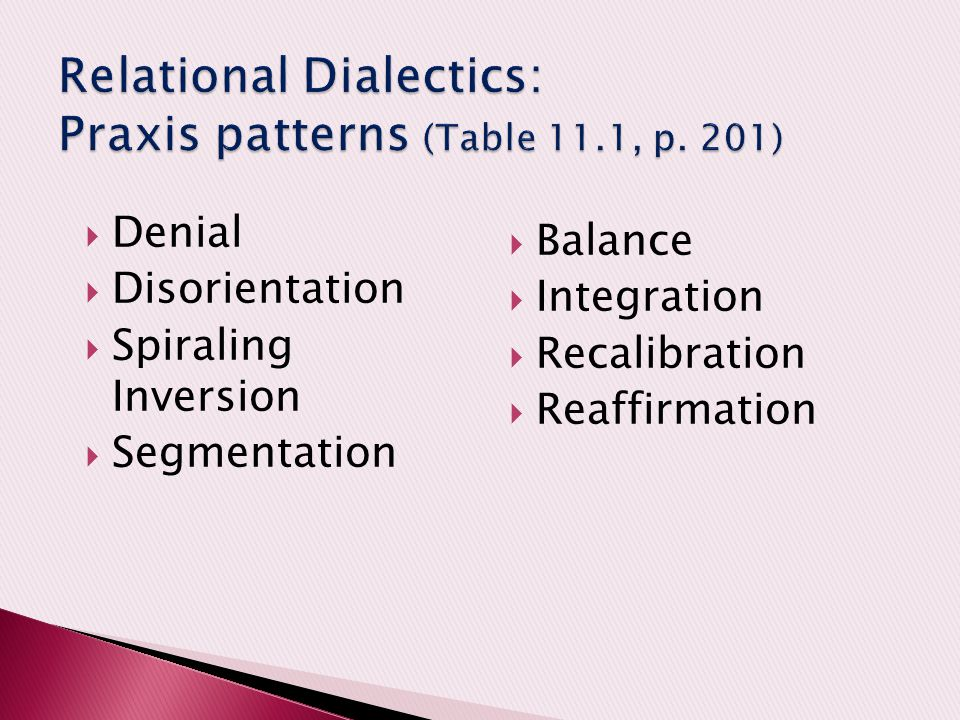 Relational Dialectics: Praxis patterns (Table 11.1, p. 201)