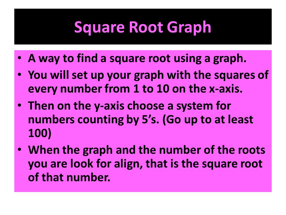 Square Root Graph A way to find a square root using a graph.