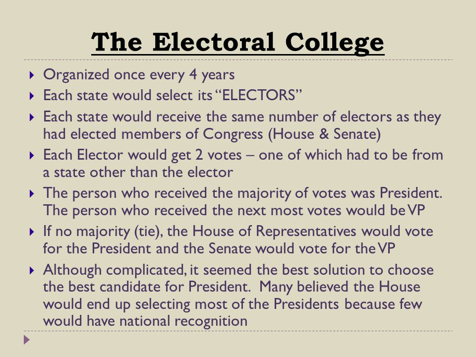 The Electoral College Organized once every 4 years