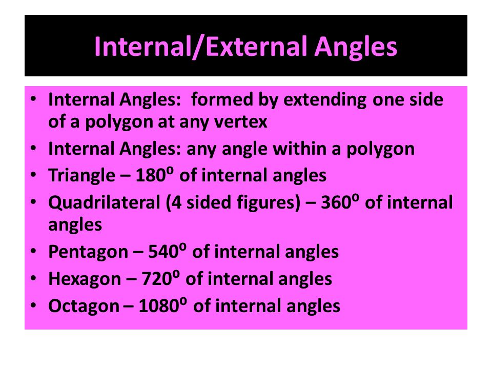 Internal/External Angles