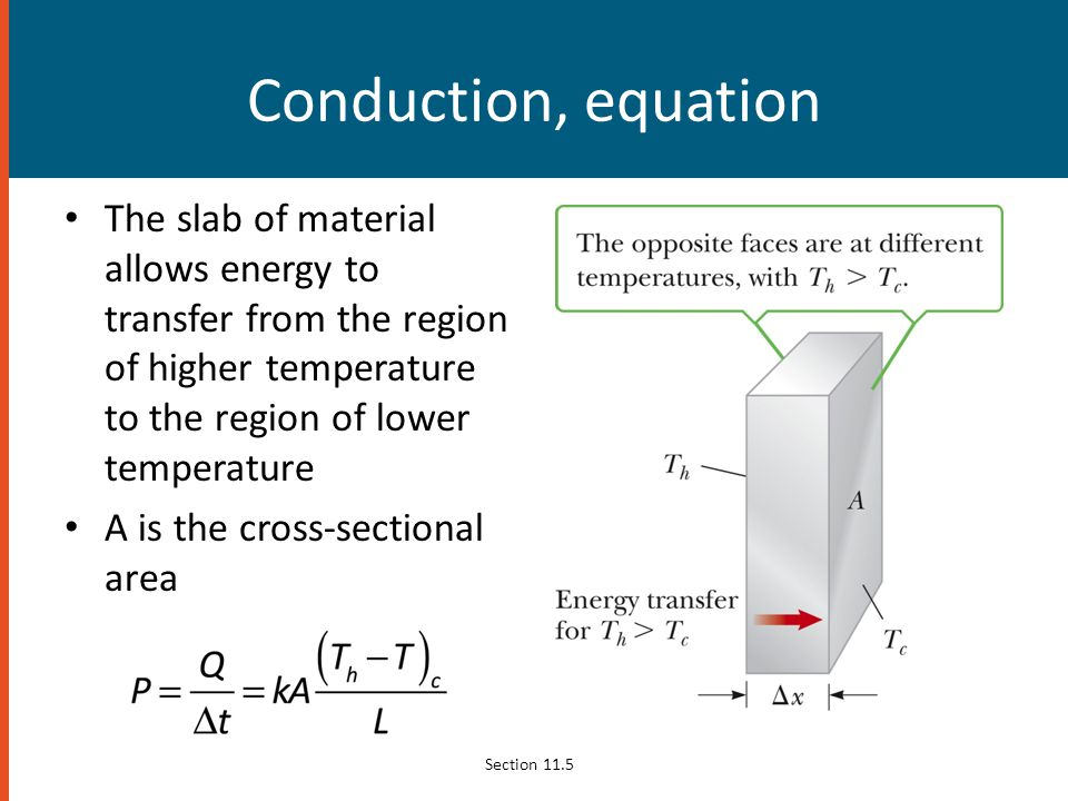 Conduction, equation The slab of material allows energy to transfer from the region of higher temperature to the region of lower temperature.
