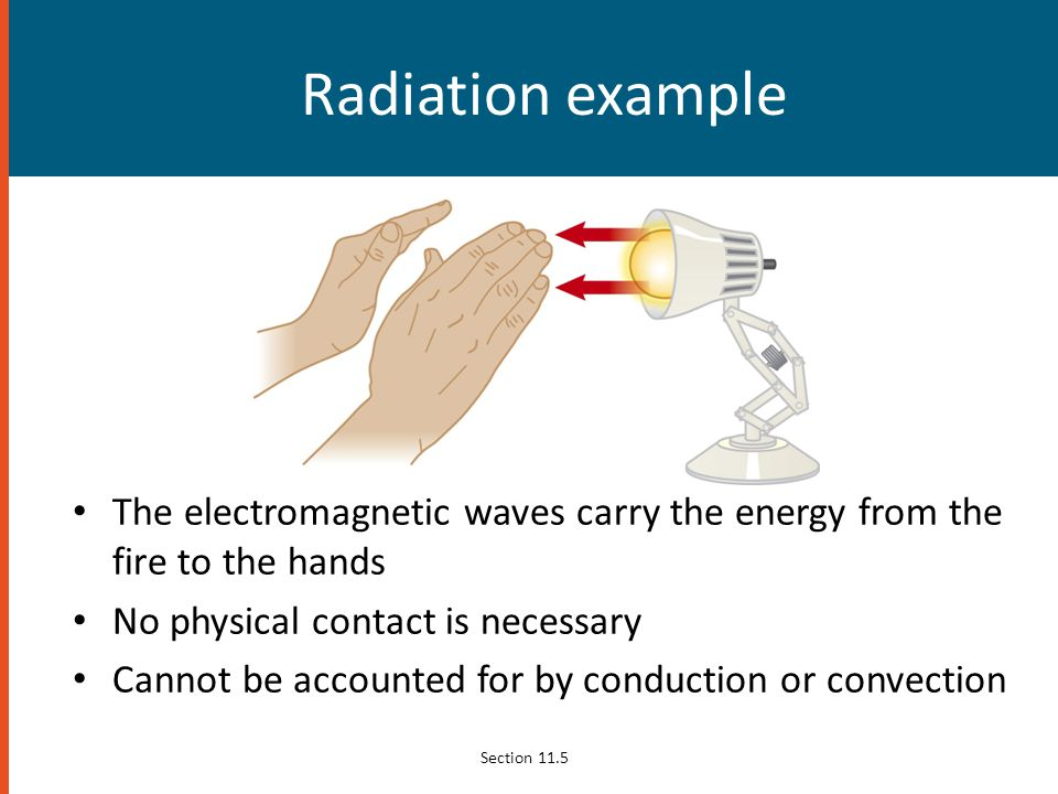 Radiation example The electromagnetic waves carry the energy from the fire to the hands. No physical contact is necessary.