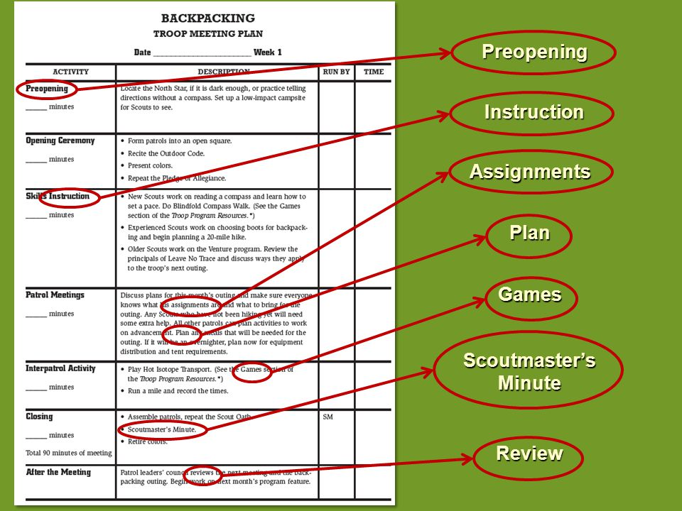 Preopening Instruction Assignments Plan Games Scoutmaster's Minute