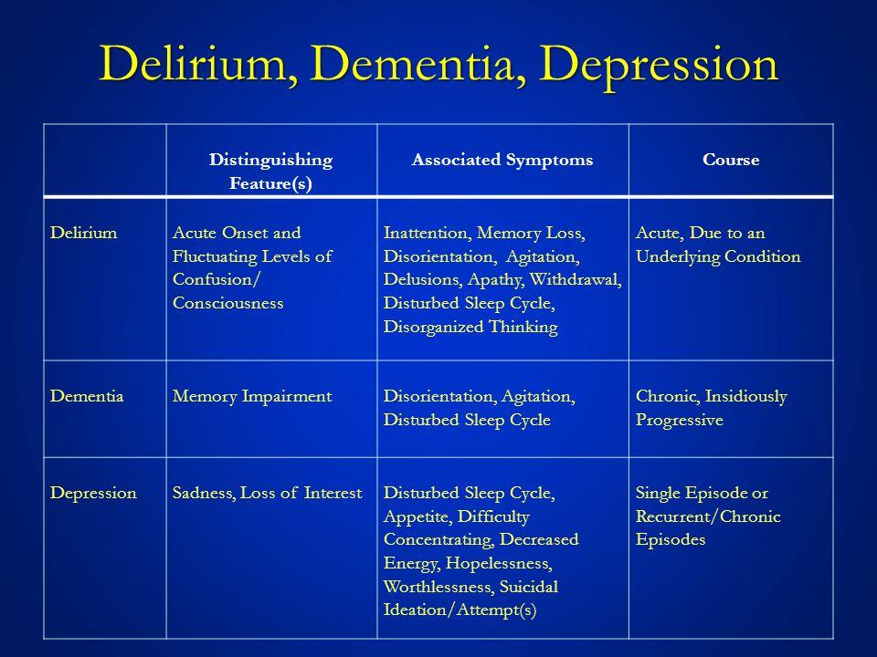 Delirium, Dementia, Depression