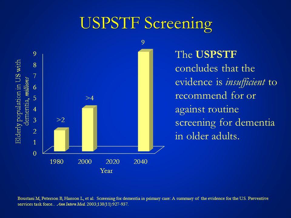 USPSTF Screening 9.