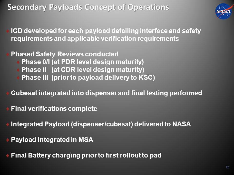 Secondary Payloads Concept of Operations