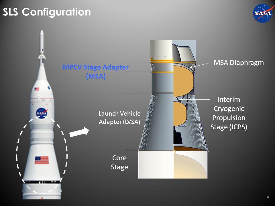 SLS Configuration MSA Diaphragm MPCV Stage Adapter (MSA)