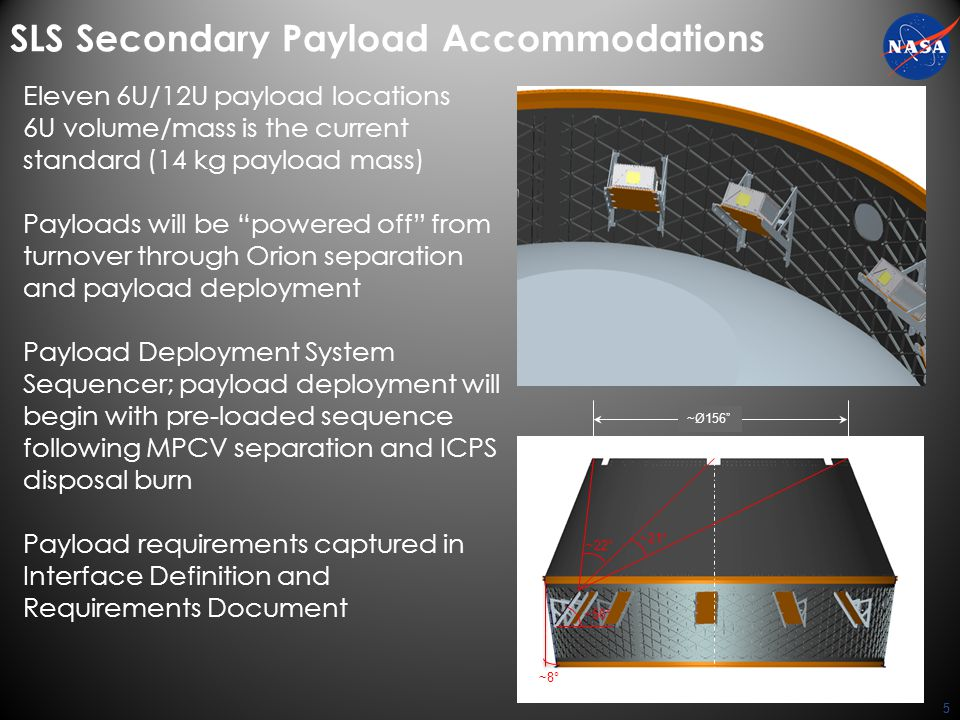 SLS Secondary Payload Accommodations