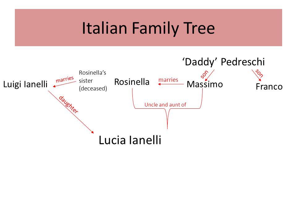 Italian Family Tree Lucia Ianelli 'Daddy' Pedreschi Rosinella