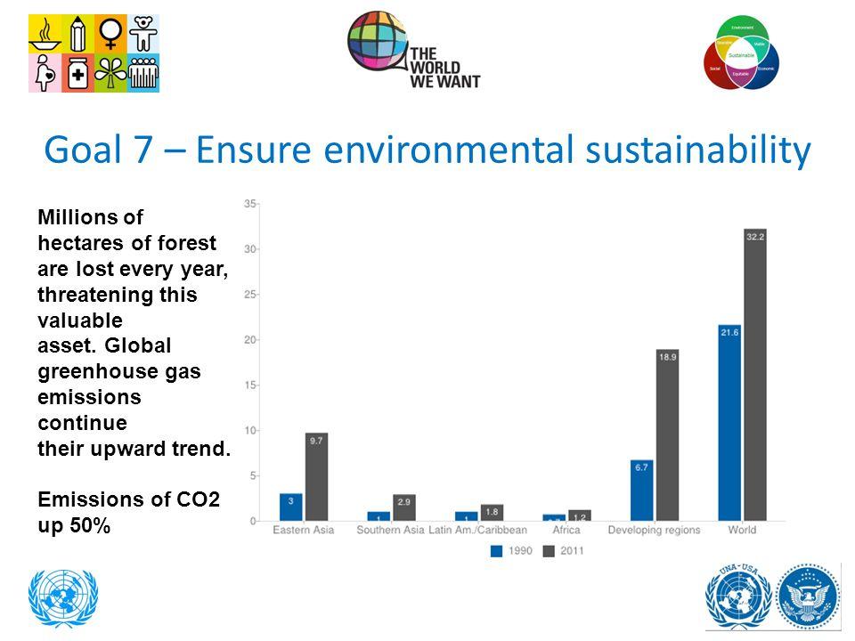Goal 7 – Ensure environmental sustainability