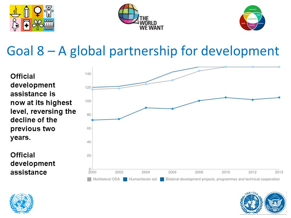 Goal 8 – A global partnership for development