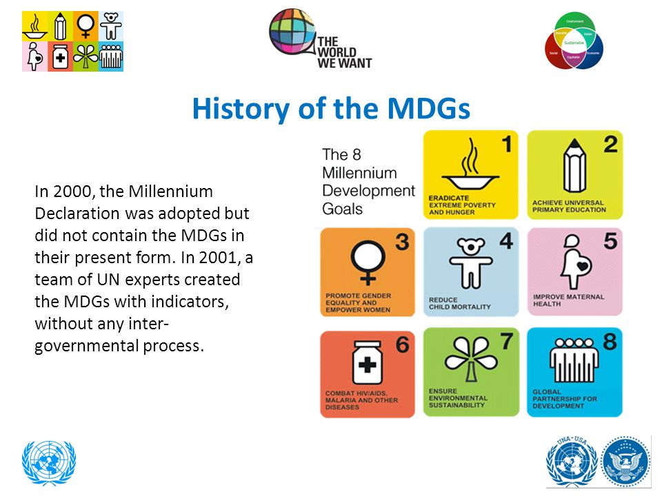 History of the MDGs