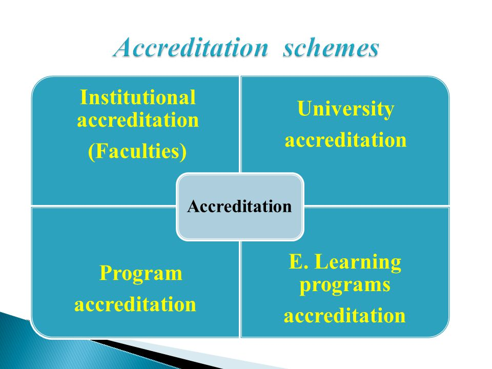 Accreditation schemes