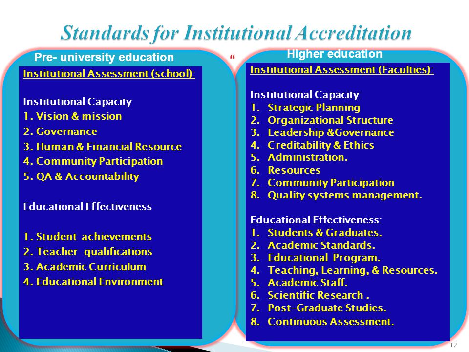 Standards for Institutional Accreditation