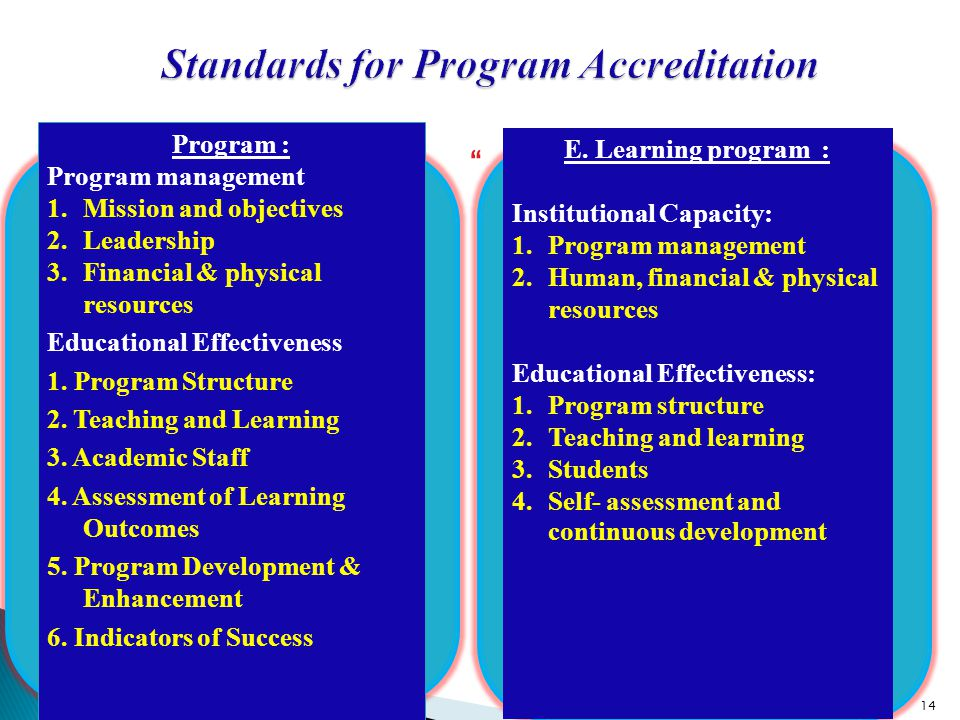 Standards for Program Accreditation