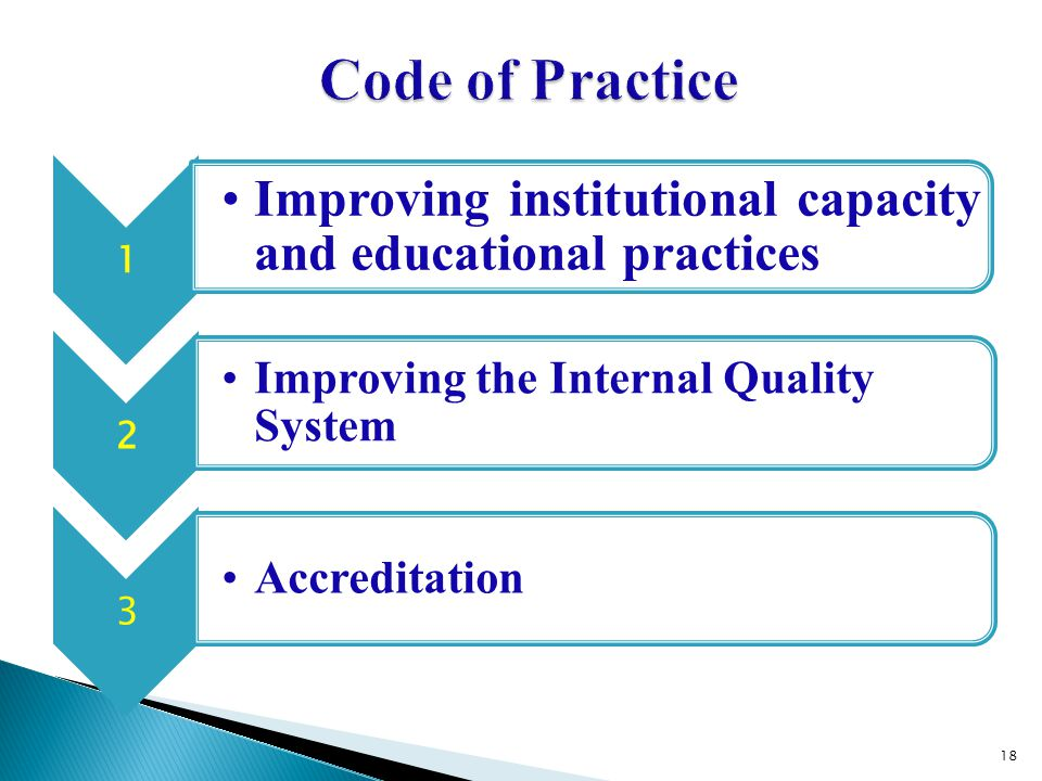 Code of Practice 1. Improving institutional capacity and educational practices. 2. Improving the Internal Quality System.