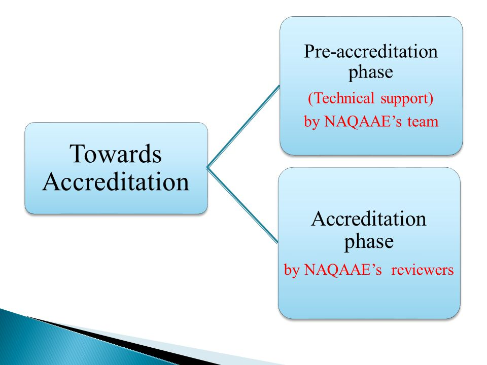 Towards Accreditation