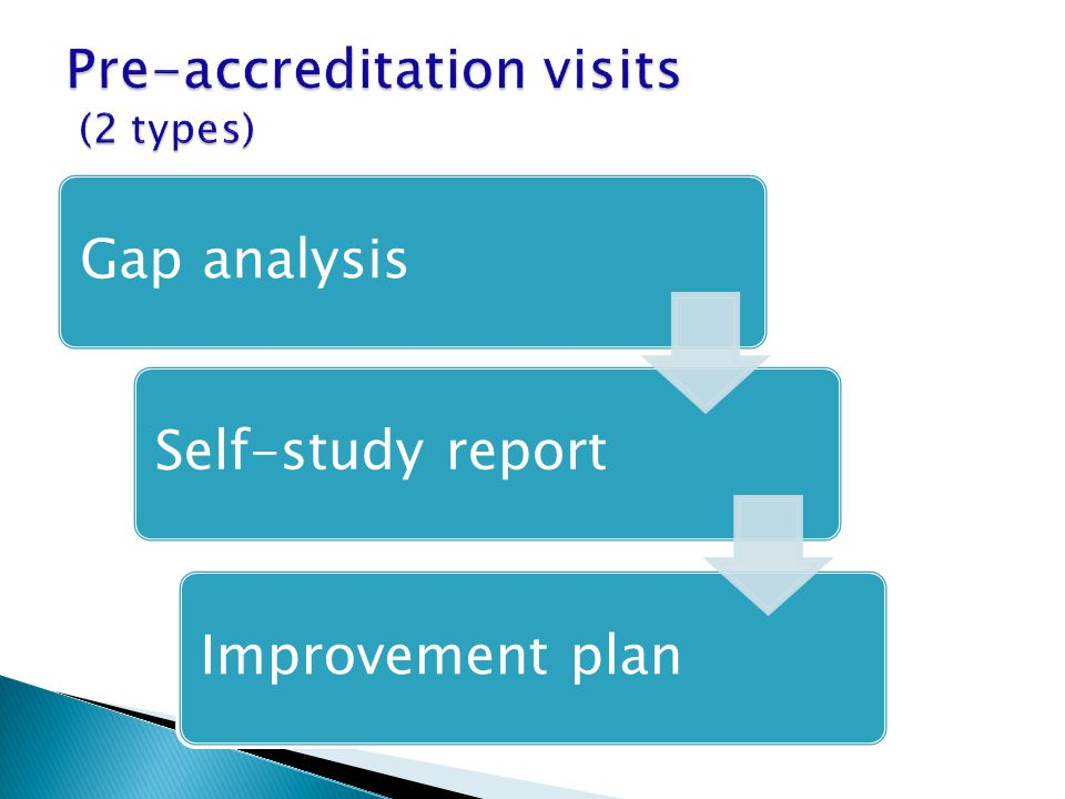 Pre-accreditation visits (2 types)