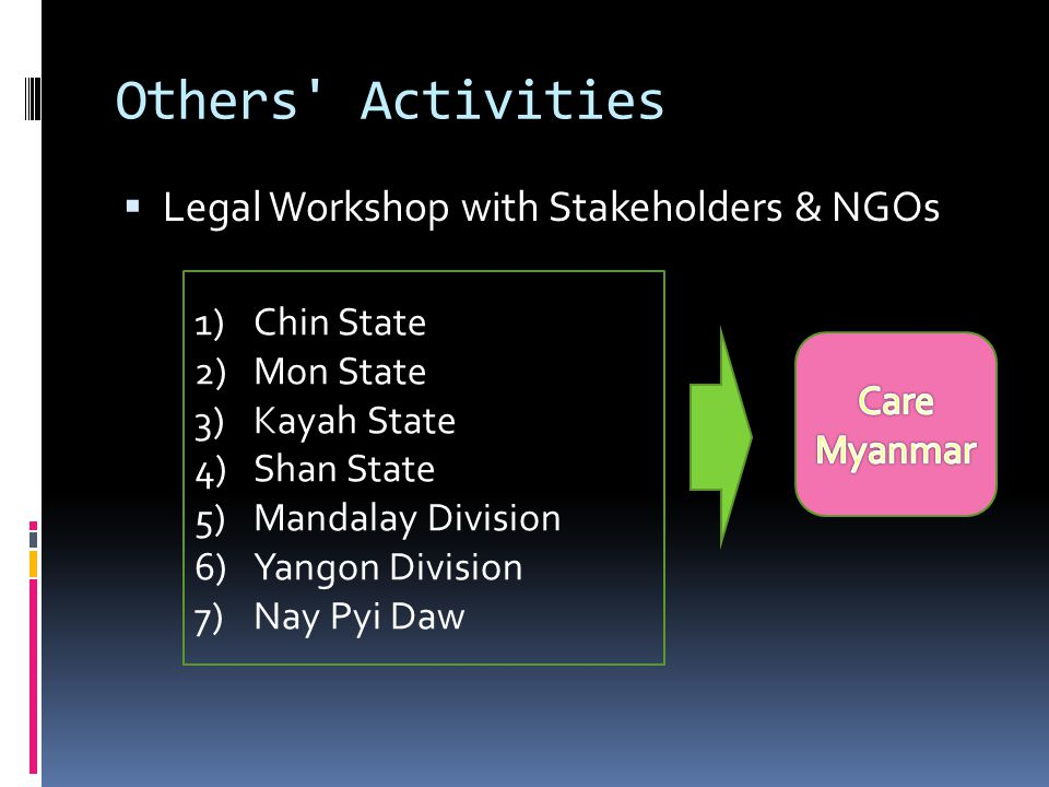 Others Activities Legal Workshop with Stakeholders & NGOs Chin State