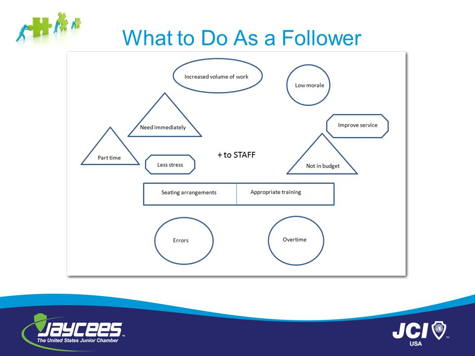 What to Do As a Follower