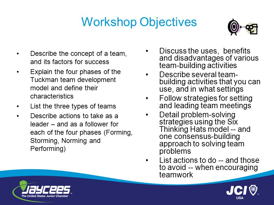 Workshop Objectives Describe the concept of a team, and its factors for success.