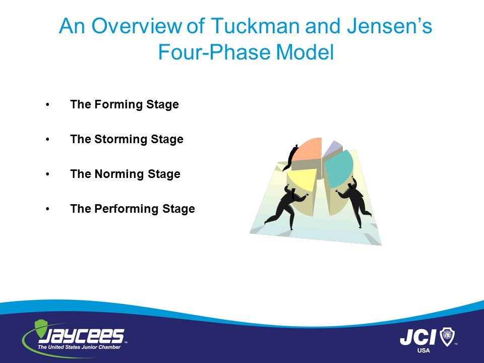 An Overview of Tuckman and Jensen's Four-Phase Model