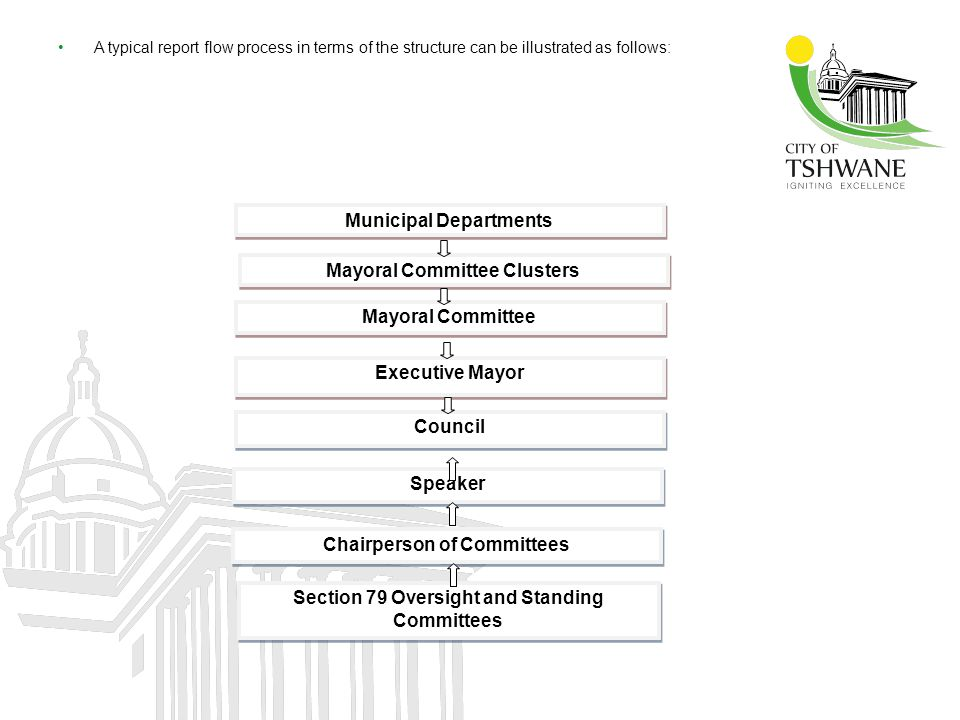 Municipal Departments