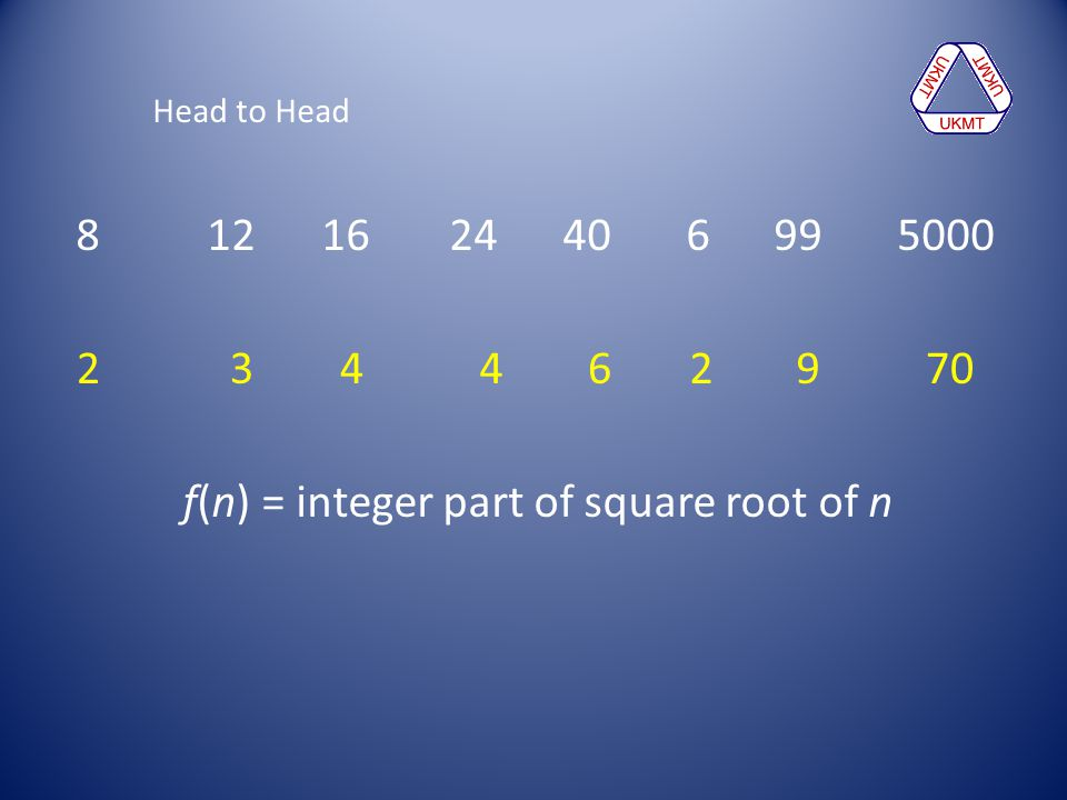 f(n) = integer part of square root of n