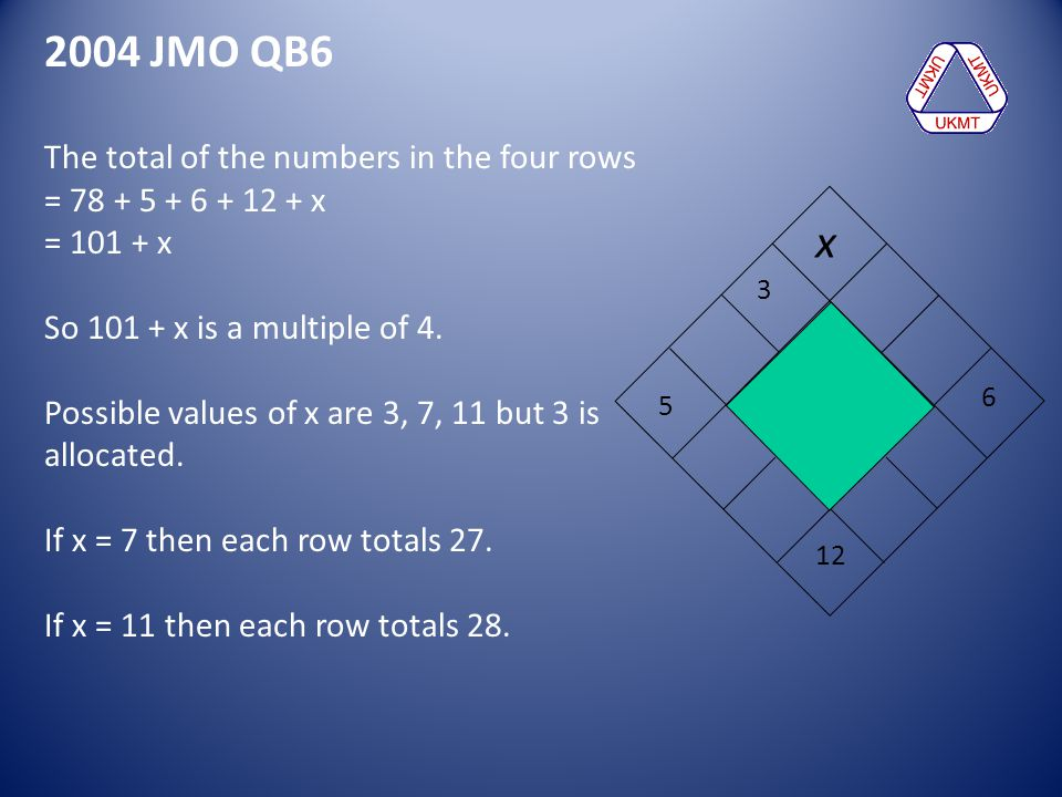 2004 JMO QB6 The total of the numbers in the four rows = 78 + 5 + 6 + 12 + x. = 101 + x. So 101 + x is a multiple of 4.