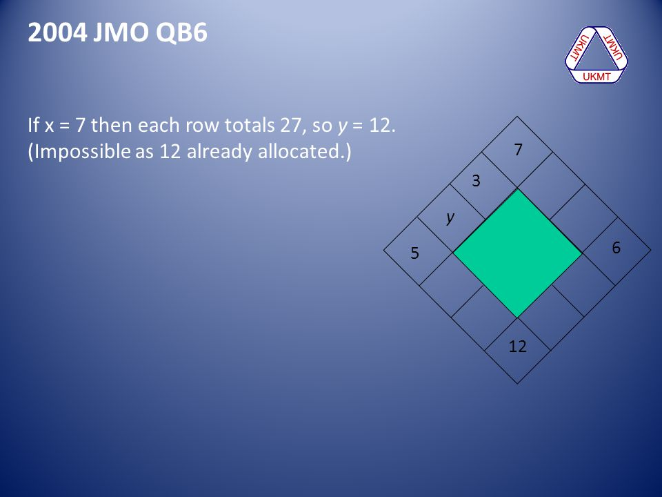 2004 JMO QB6 If x = 7 then each row totals 27, so y = 12.