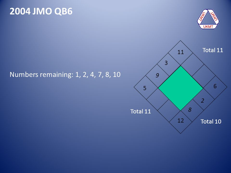 2004 JMO QB6 Numbers remaining: 1, 2, 4, 7, 8, 10 Total 11 11 3 9 6 5