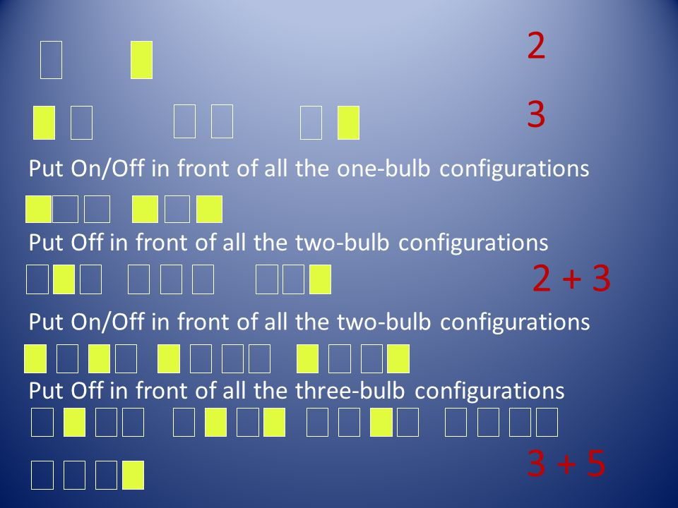2 3 2 + 3 3 + 5 Put On/Off in front of all the one-bulb configurations