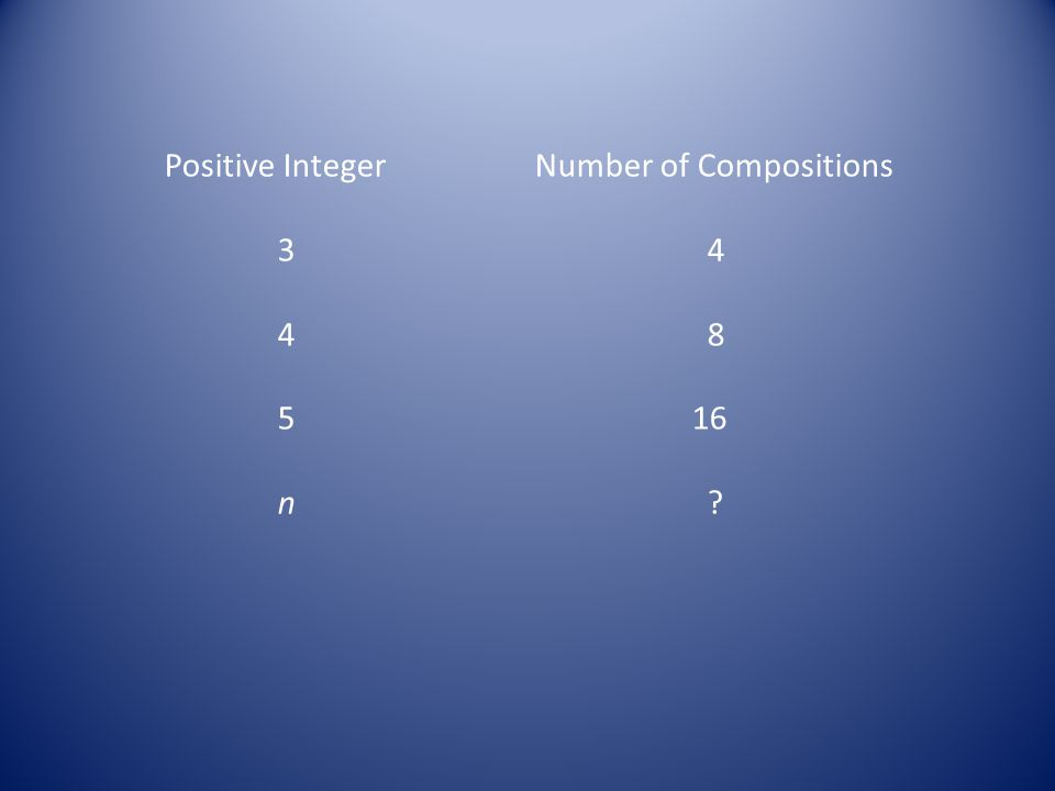 Positive Integer Number of Compositions