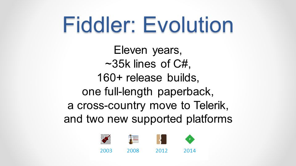 Fiddler: Evolution Eleven years, ~35k lines of C#,