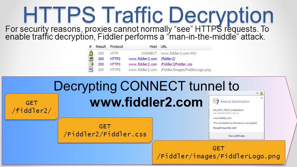 HTTPS Traffic Decryption