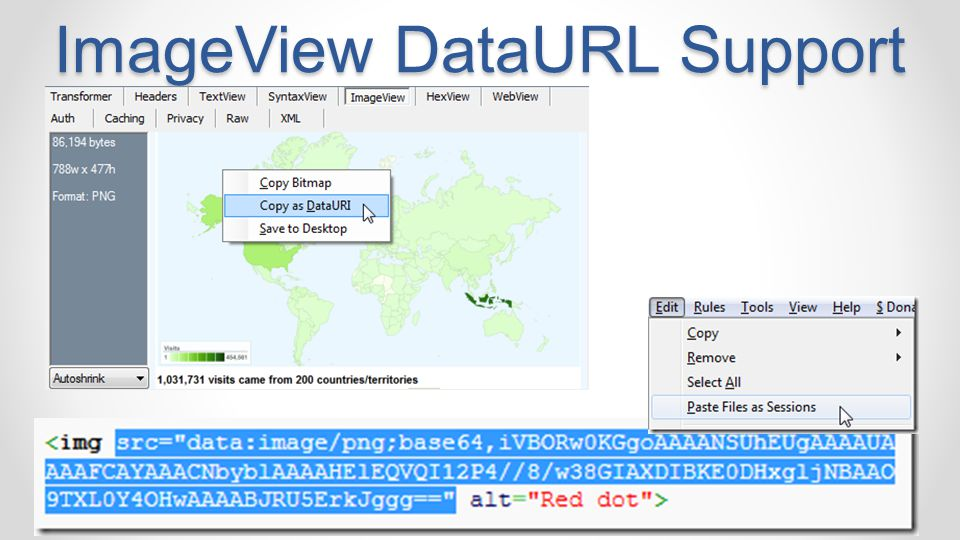 ImageView DataURL Support