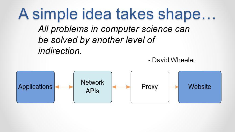 A simple idea takes shape…