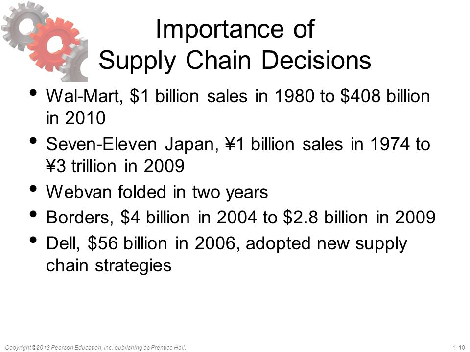 Importance of Supply Chain Decisions
