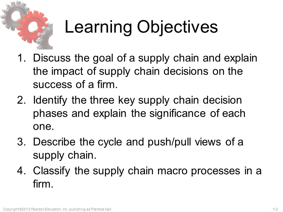 Learning Objectives Discuss the goal of a supply chain and explain the impact of supply chain decisions on the success of a firm.