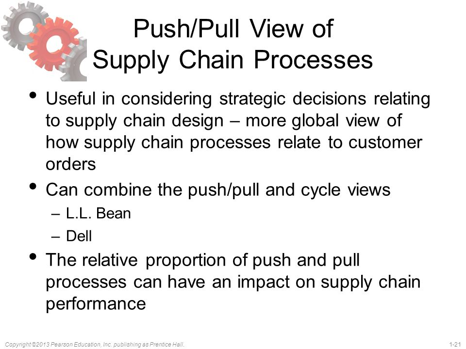 Push/Pull View of Supply Chain Processes