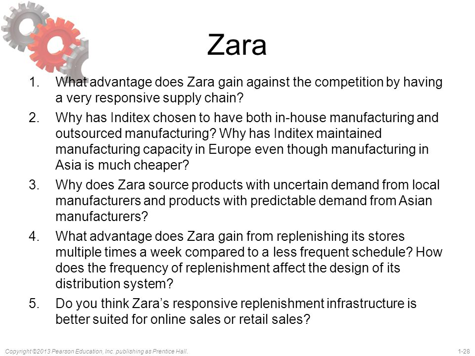 Zara What advantage does Zara gain against the competition by having a very responsive supply chain